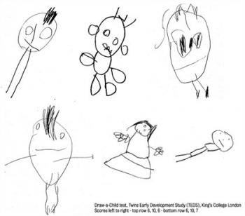 рисункам  по тестирование психология