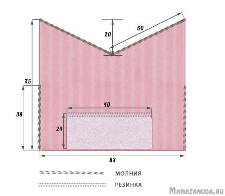 Одеяло-трансформер на выписку выкройка своими руками 10